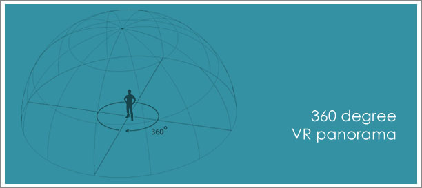 VR motion. 360 Degree Virtual Reality Panorama